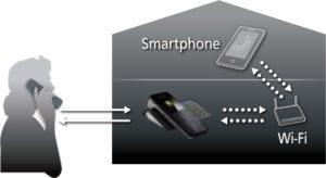 Panasonic smartconnect PRW110