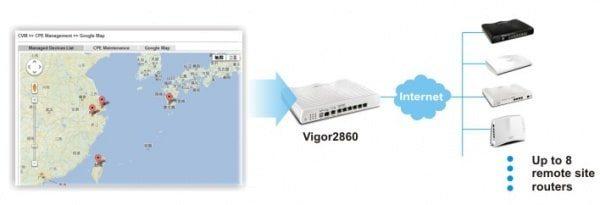 central-vpn-management-2860-drayek