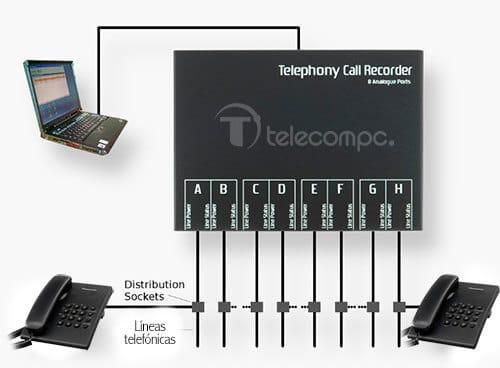 ejemplo-conexión-grabador-telefonico-A8Bx