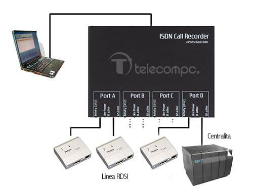 ejemplo-conexion-grabador-4-rdsi