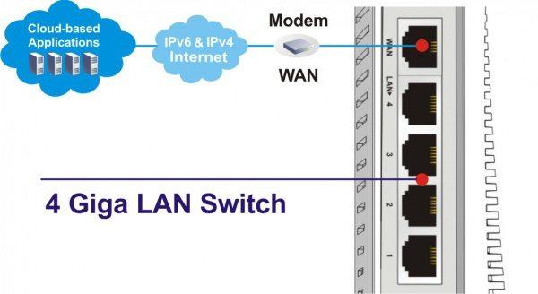 wan-lan-vigor-2120