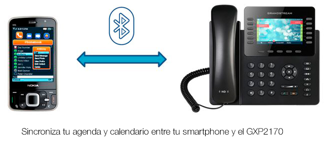 Bluetooth GXP2170